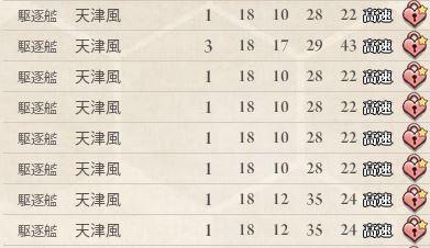 天津風8人